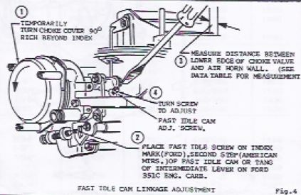 Autolite 1100 Carburetor Diagram on empi wiring diagram